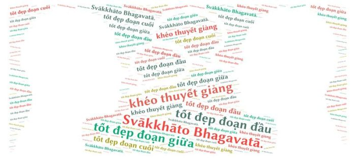 1- Svakkhato Bhagavata._resize_compressed