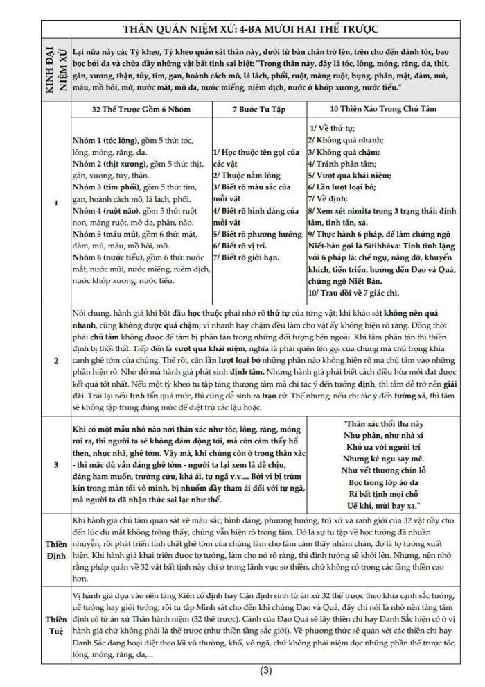 Thân Quán Niệm Xứ_Tổng Hợpjpg_Page5