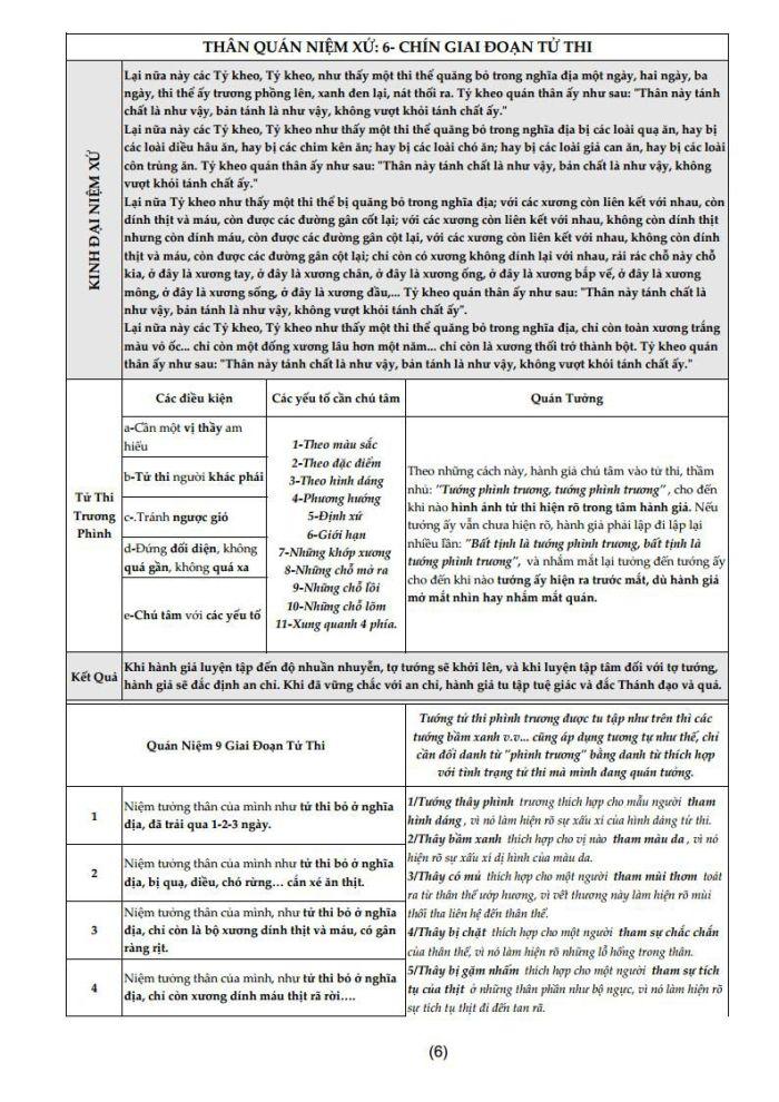Thân Quán Niệm Xứ_Tổng Hợpjpg_Page8